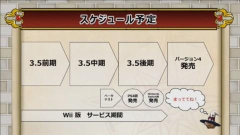 バージョン3.5 スケジュール予定
