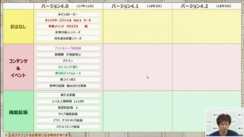 バージョン4.0(17年11月)
